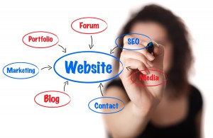 Website planning and preparing